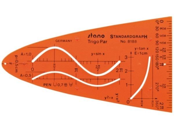 Schablone Standardgraph Einheitsparabel Stano TrigoPar 8188