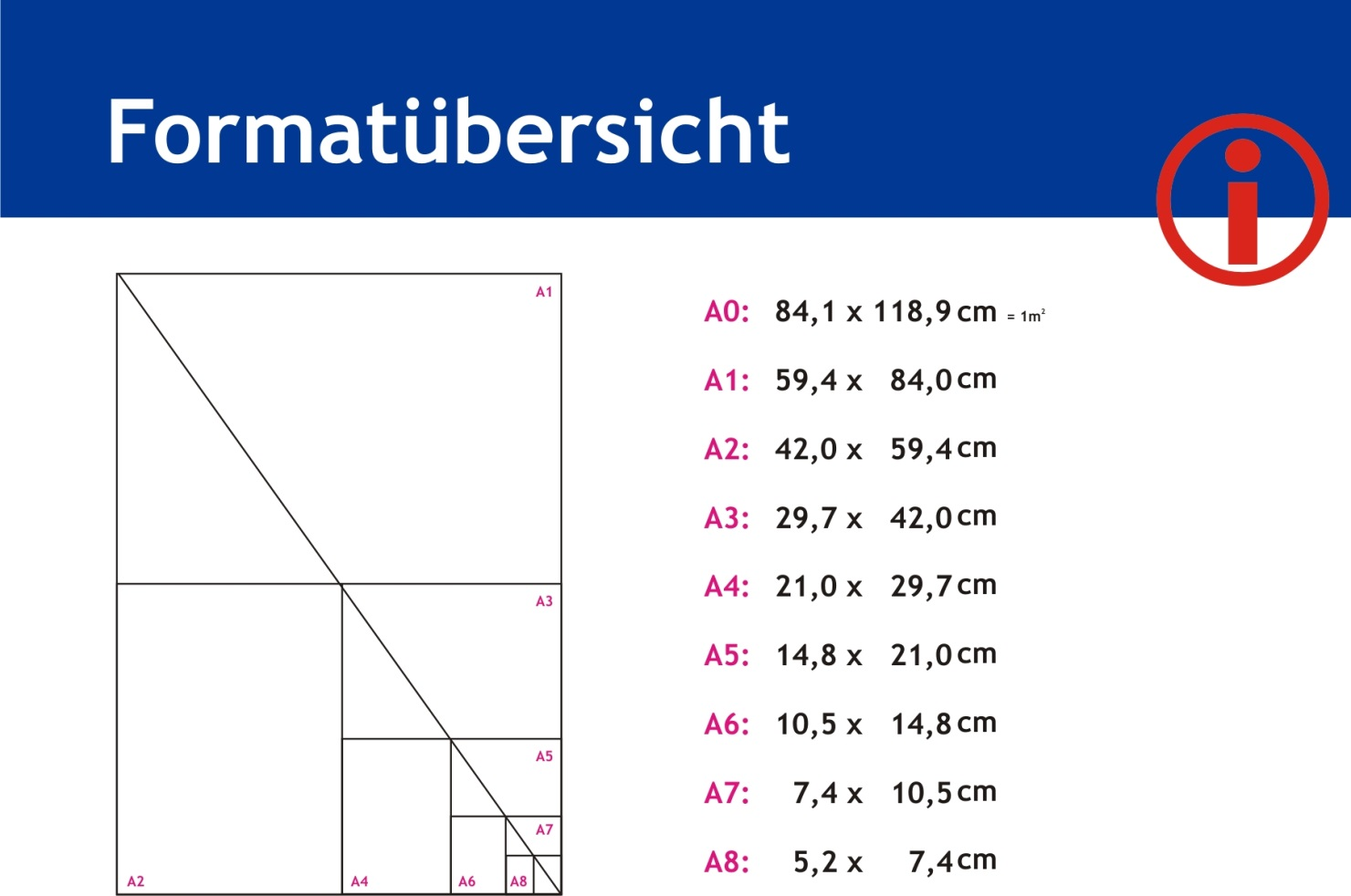 A6 Maße Cm